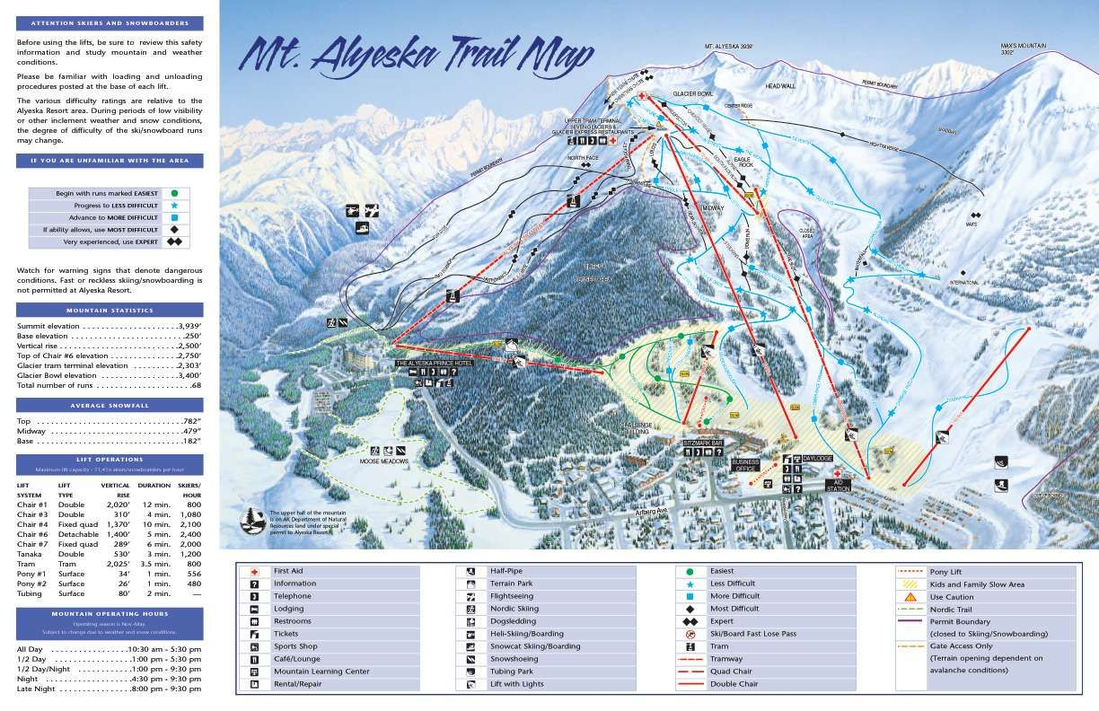 Alyeska Resort Trail Map